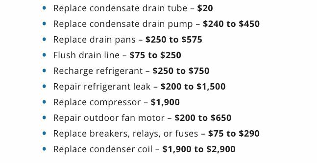 average ac repair costs according to hvac.com